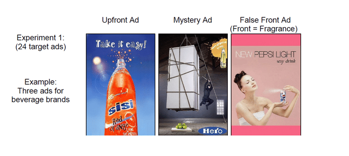 9 Easy Facts About Ads Explained