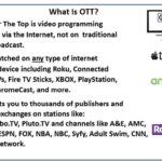What are OTT ads?