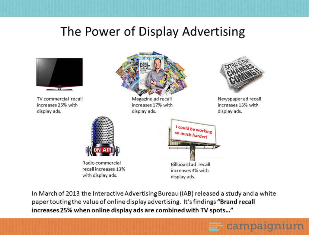 The-Power-Of-Display-Advertising-Image-2