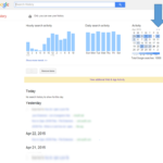 What Does Google Know About Your Search History?