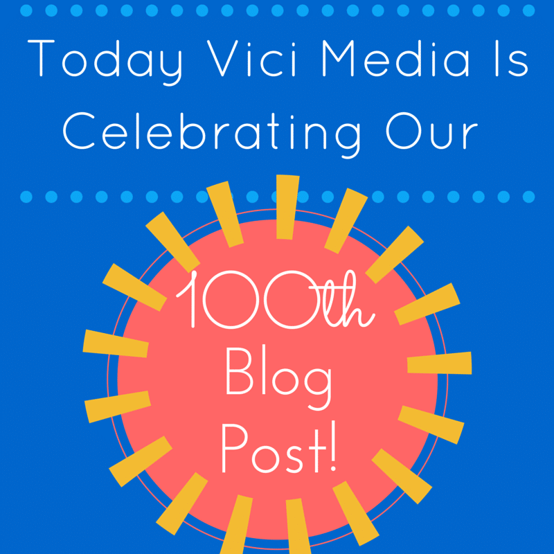 100th Blog Post Graphic