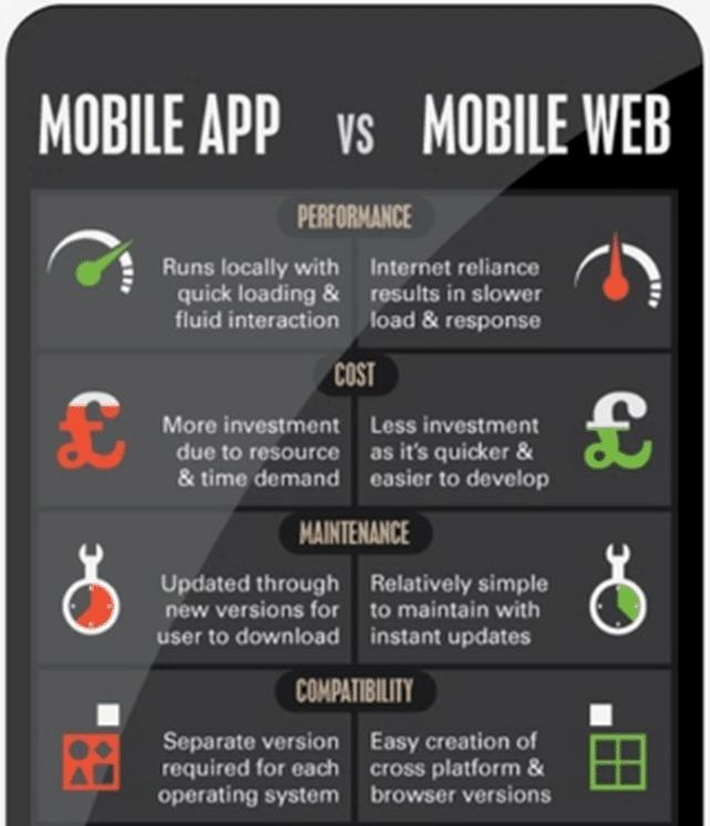 Mobile-App-Vs-Mobile-Web