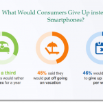 How Does Mobile Targeted Advertising Work?